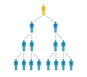 Curso de Marketing Multinivel Avanzado. Capítulo 06